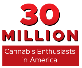 30 MIllion Cannabis Enthusiasts in America